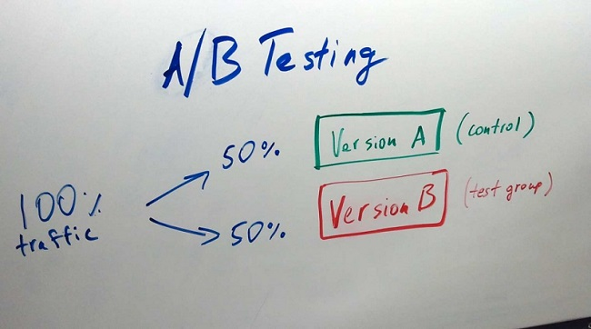 8 Tests essential to your online marketing strategy
