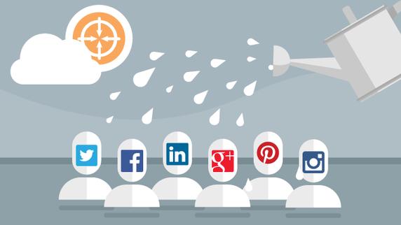 Social metrics, much more than ROI